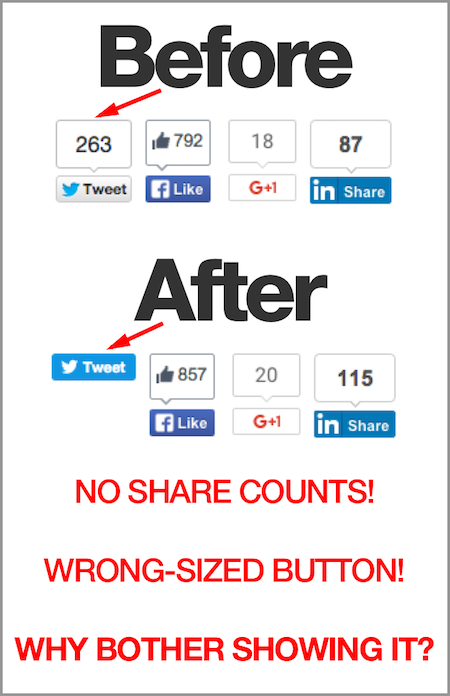 ARTICLE share count